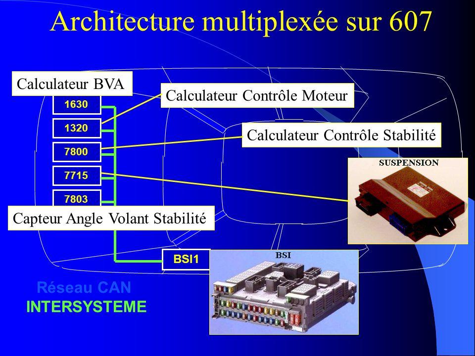 Architecture multiplexée sur 607 8410 8080 7215 BSI1 0004 8500 1320 1630 8415 7800 7715 7803 6036 6037 6301 9056 6570 Réseau CAN INTERSYSTEME Réseau VAN CONFORT / CARROSSERIE 1282 7500