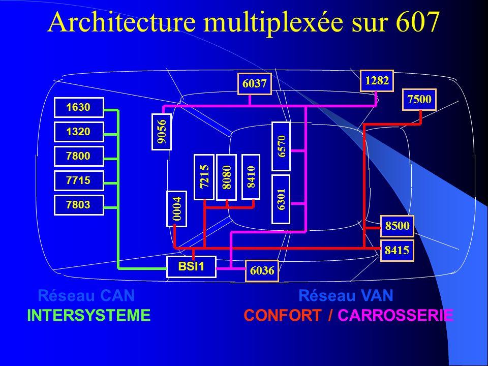 BSI PASSERELLE CAN-VAN Couronne Moteur (60 dents - 2) Codage du régime INTERFACE 1313 1320 1010 1100 0100 1010