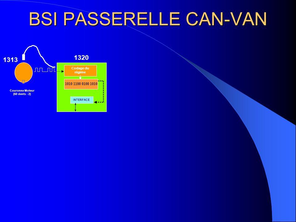 BSI PASSERELLE CAN-VAN Couronne Moteur (60 dents - 2) Codage du régime INTERFACE 1313 1320 Bus I/S 1010 1100 0100 1010 1010 1100 0100 1010