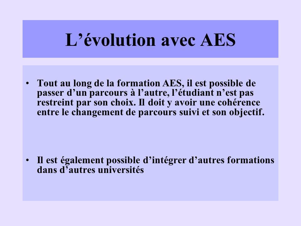 Lévolution avec AES Tout au long de la formation AES, il est possible de passer dun parcours à lautre, létudiant nest pas restreint par son choix. Il