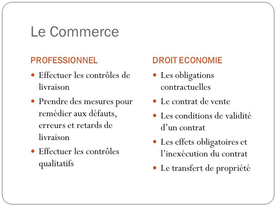 Le Commerce PROFESSIONNELDROIT ECONOMIE Effectuer les contrôles de livraison Prendre des mesures pour remédier aux défauts, erreurs et retards de livr