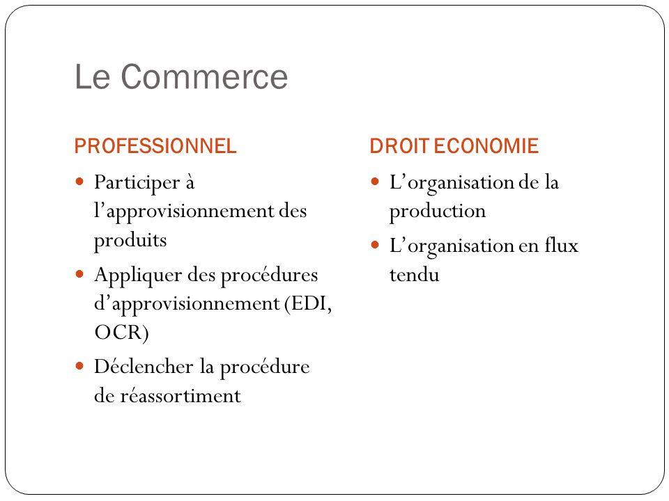 Le Commerce PROFESSIONNELDROIT ECONOMIE Participer à lapprovisionnement des produits Appliquer des procédures dapprovisionnement (EDI, OCR) Déclencher
