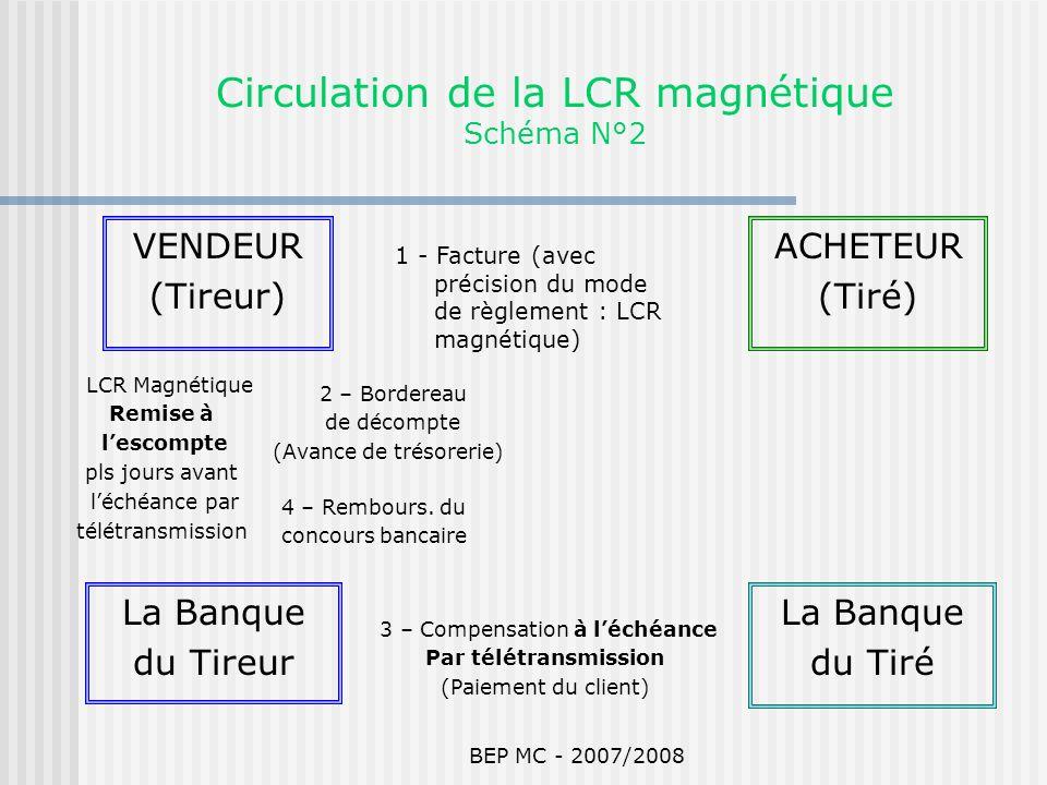 BEP MC - 2007/2008 VENDEUR (Tireur) ACHETEUR (Tiré) La Banque du Tireur La Banque du Tiré LCR Magnétique Remise à lescompte pls jours avant léchéance