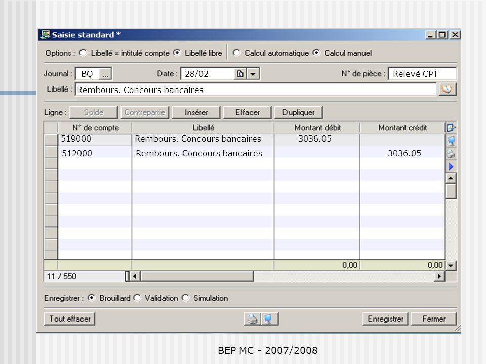 BEP MC - 2007/2008 BQ 28/02 Relevé CPT Rembours. Concours bancaires 519000 Rembours. Concours bancaires 3036.05 512000 Rembours. Concours bancaires 30