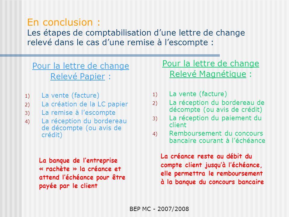 BEP MC - 2007/2008 En conclusion : Les étapes de comptabilisation dune lettre de change relevé dans le cas dune remise à lescompte : Pour la lettre de