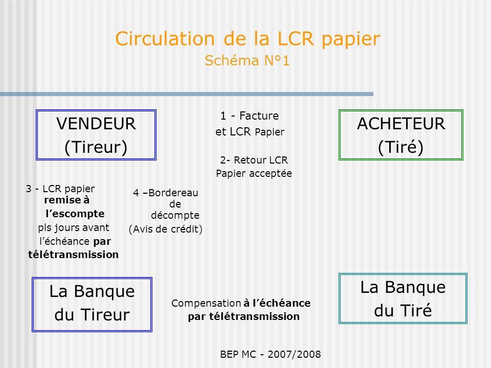 BEP MC - 2007/2008 La LCR magnétique, faute de support papier, nest à aucun moment une véritable lettre de change.