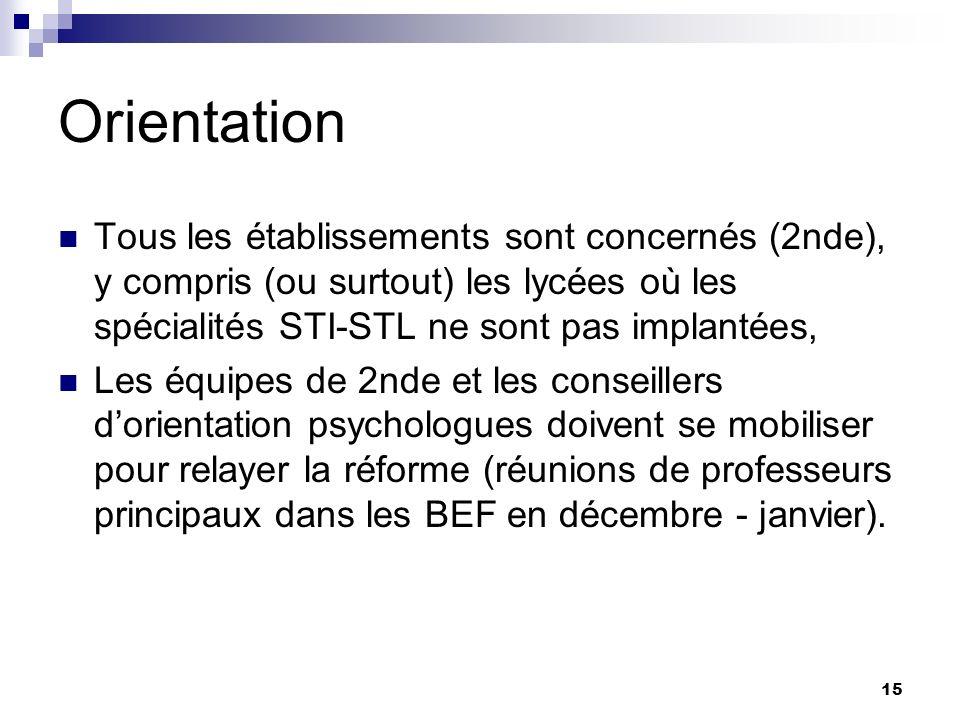 15 Orientation Tous les établissements sont concernés (2nde), y compris (ou surtout) les lycées où les spécialités STI-STL ne sont pas implantées, Les