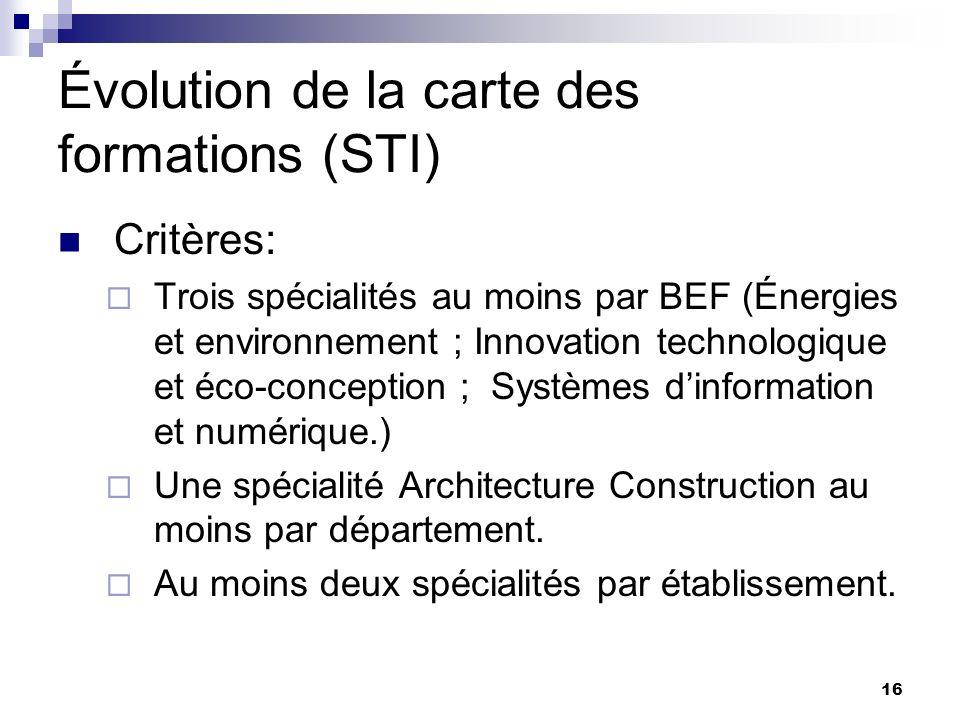 16 Évolution de la carte des formations (STI) Critères: Trois spécialités au moins par BEF (Énergies et environnement ; Innovation technologique et éco-conception ; Systèmes dinformation et numérique.) Une spécialité Architecture Construction au moins par département.