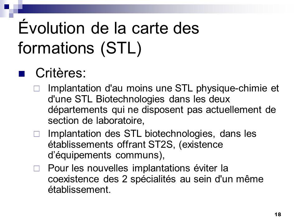 18 Évolution de la carte des formations (STL) Critères: Implantation d'au moins une STL physique-chimie et d'une STL Biotechnologies dans les deux dép