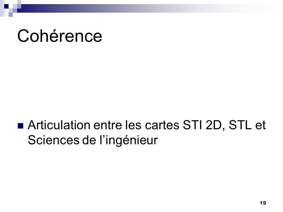 19 Cohérence Articulation entre les cartes STI 2D, STL et Sciences de lingénieur
