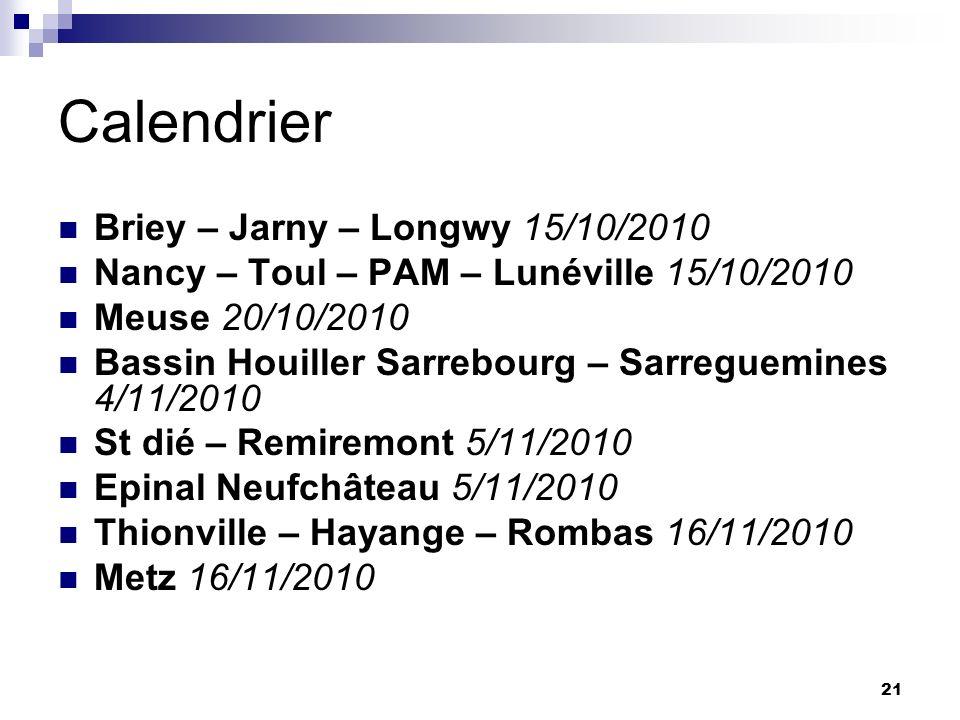 21 Calendrier Briey – Jarny – Longwy 15/10/2010 Nancy – Toul – PAM – Lunéville 15/10/2010 Meuse 20/10/2010 Bassin Houiller Sarrebourg – Sarreguemines 4/11/2010 St dié – Remiremont 5/11/2010 Epinal Neufchâteau 5/11/2010 Thionville – Hayange – Rombas 16/11/2010 Metz 16/11/2010