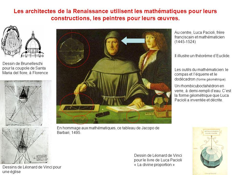 Les architectes de la Renaissance utilisent les mathématiques pour leurs constructions, les peintres pour leurs œuvres. Dessin de Brunelleschi pour la