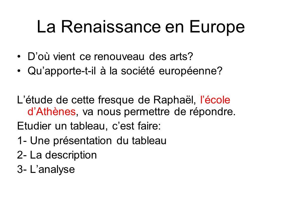 La Renaissance en Europe Doù vient ce renouveau des arts? Quapporte-t-il à la société européenne? Létude de cette fresque de Raphaël, lécole dAthènes,