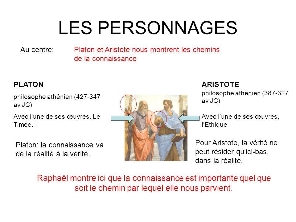 LES PERSONNAGES Au centre: PLATON philosophe athénien (427-347 av.JC) Avec lune de ses œuvres, Le Timée. ARISTOTE philosophe athénien (387-327 av.JC)
