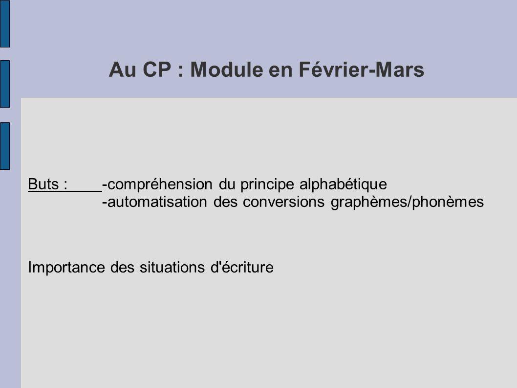 Au CP : Module en Février-Mars Buts :-compréhension du principe alphabétique -automatisation des conversions graphèmes/phonèmes Importance des situati