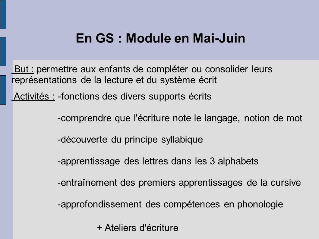 En GS : Module en Mai-Juin But : permettre aux enfants de compléter ou consolider leurs représentations de la lecture et du système écrit Activités :
