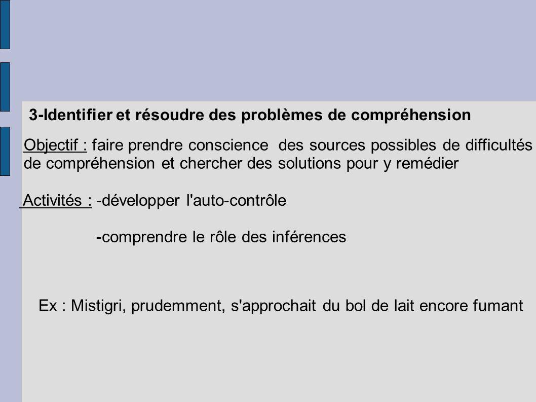 3-Identifier et résoudre des problèmes de compréhension Objectif : faire prendre conscience des sources possibles de difficultés de compréhension et c
