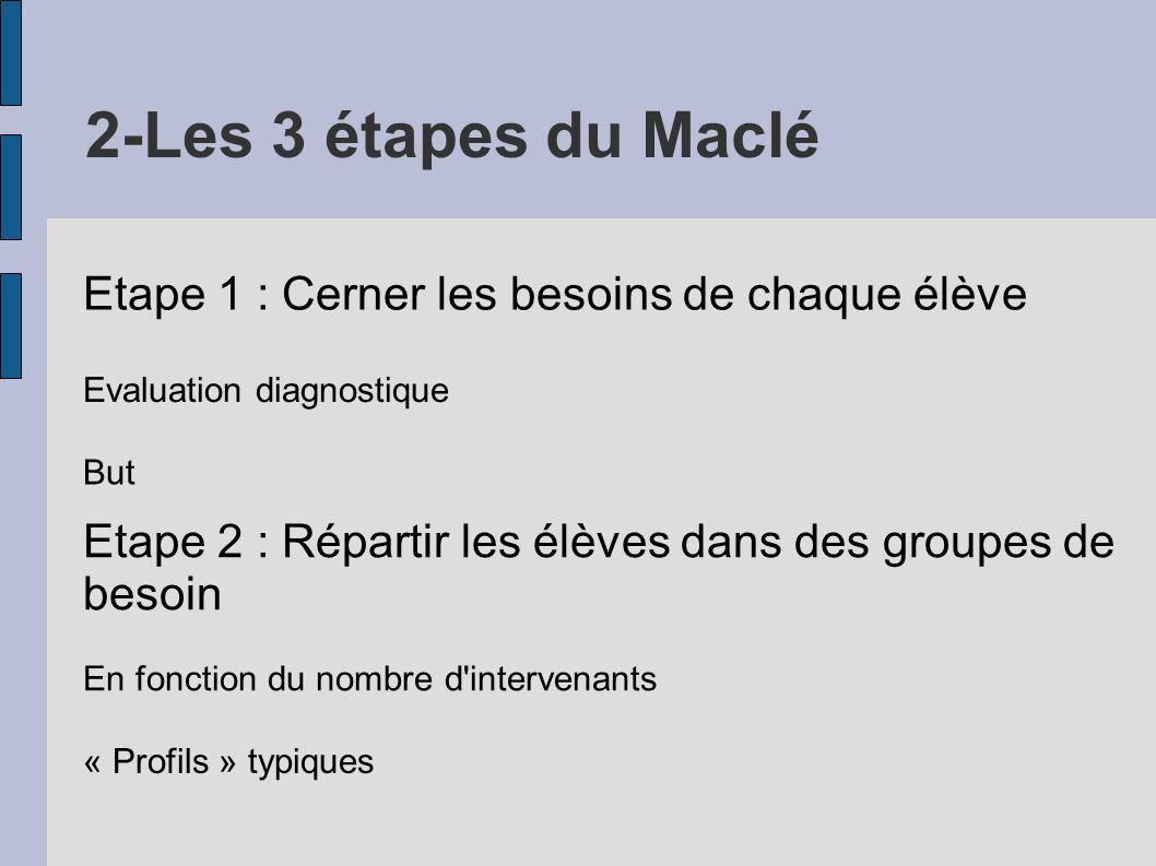 2-Les 3 étapes du Maclé Etape 1 : Cerner les besoins de chaque élève Evaluation diagnostique But Etape 2 : Répartir les élèves dans des groupes de bes