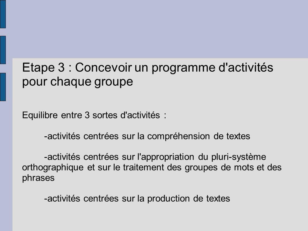 Décrivez ce qui caractérise la situation actuelle Etape 3 : Concevoir un programme d'activités pour chaque groupe Equilibre entre 3 sortes d'activités