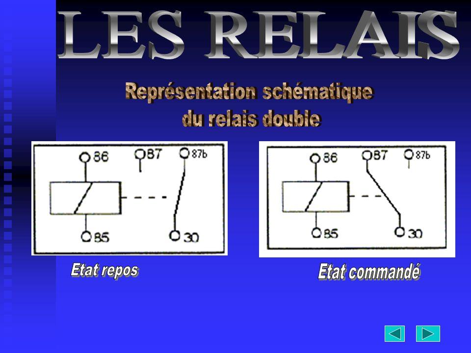 Le courant de puissance est coupé entre les bornes ( 3 et 5) mais il est établit entre les bornes ( 3 et 4 )