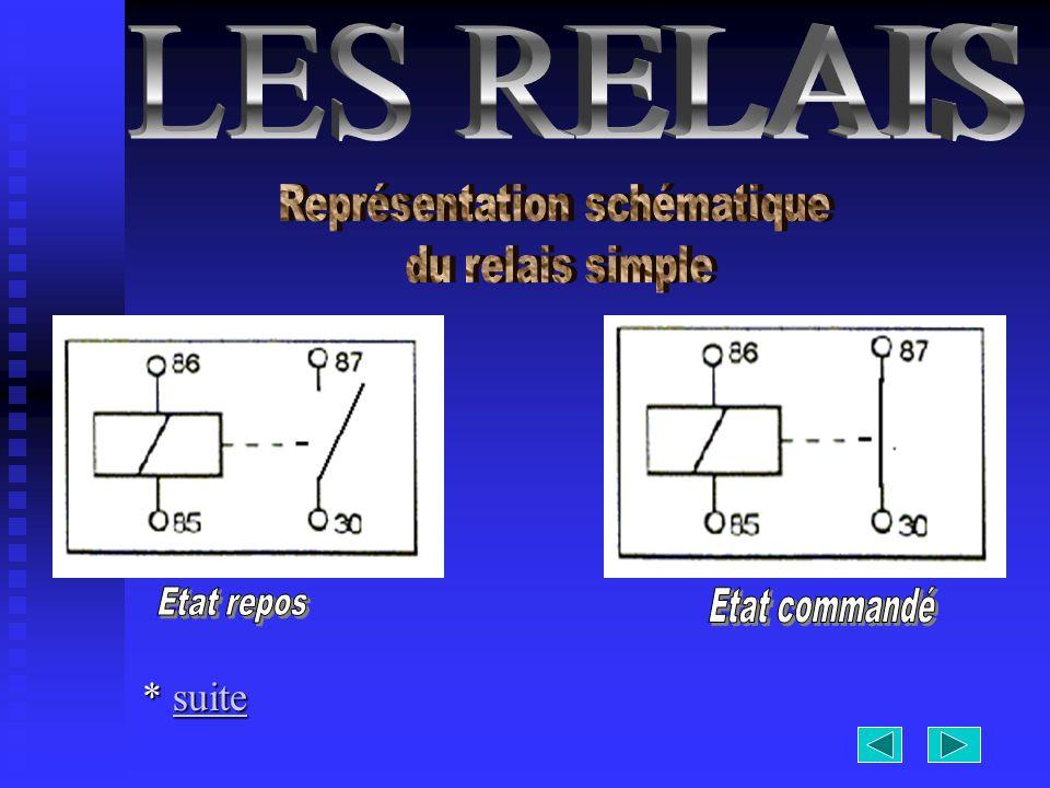 Un courant de commande alimente la bobine (borne 1 et 2) qui génère un champ dattraction électromagnétique provocant la fermeture de linterrupteur.