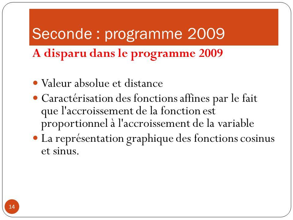 14 Seconde : programme 2009 A disparu dans le programme 2009 Valeur absolue et distance Caractérisation des fonctions affines par le fait que l'accroi