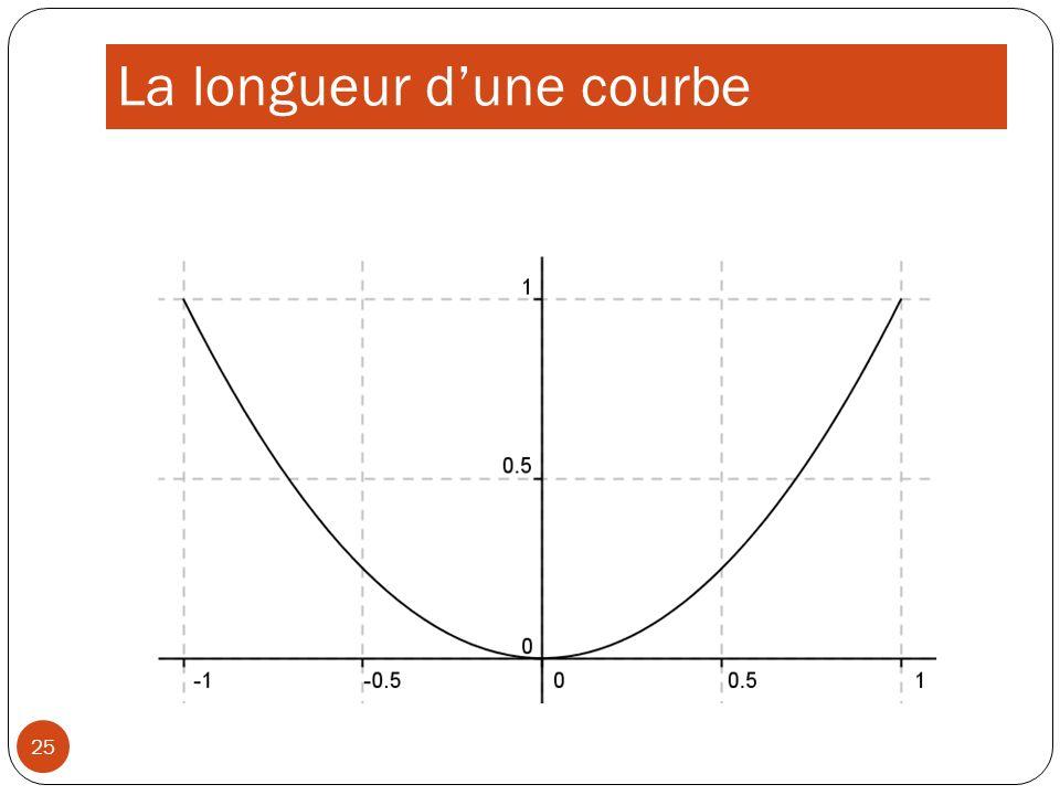 25 La longueur dune courbe