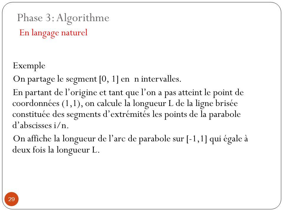 Phase 3: Algorithme Exemple On partage le segment [0, 1] en n intervalles. En partant de lorigine et tant que lon a pas atteint le point de coordonnée