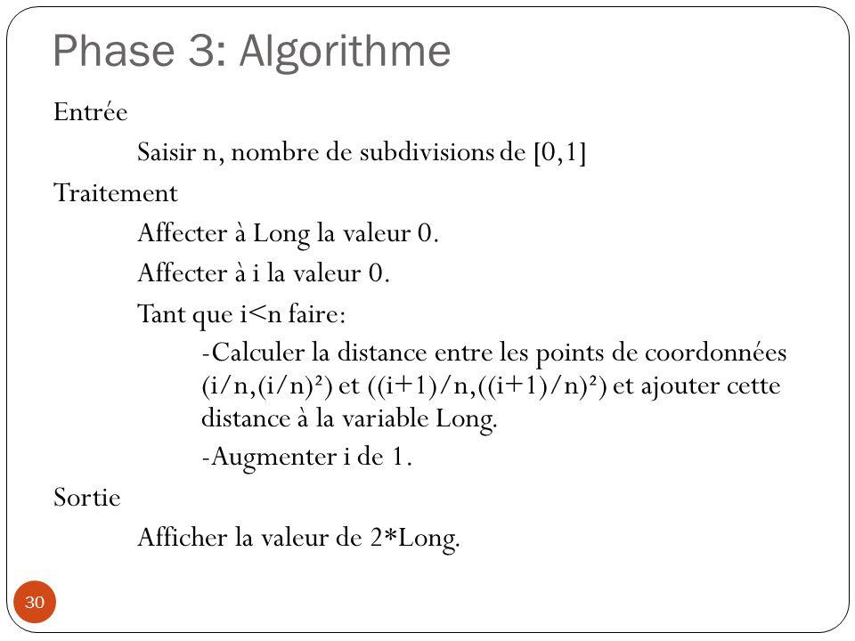 Phase 3: Algorithme Entrée Saisir n, nombre de subdivisions de [0,1] Traitement Affecter à Long la valeur 0. Affecter à i la valeur 0. Tant que i<n fa