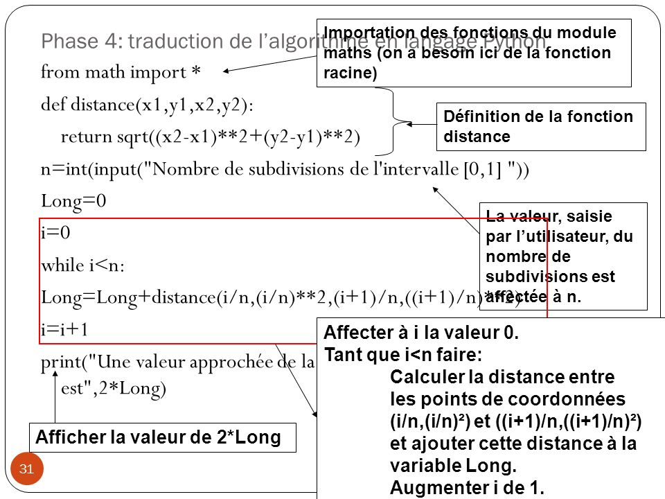 Phase 4: traduction de lalgorithme en langage Python from math import * def distance(x1,y1,x2,y2): return sqrt((x2-x1)**2+(y2-y1)**2) n=int(input(