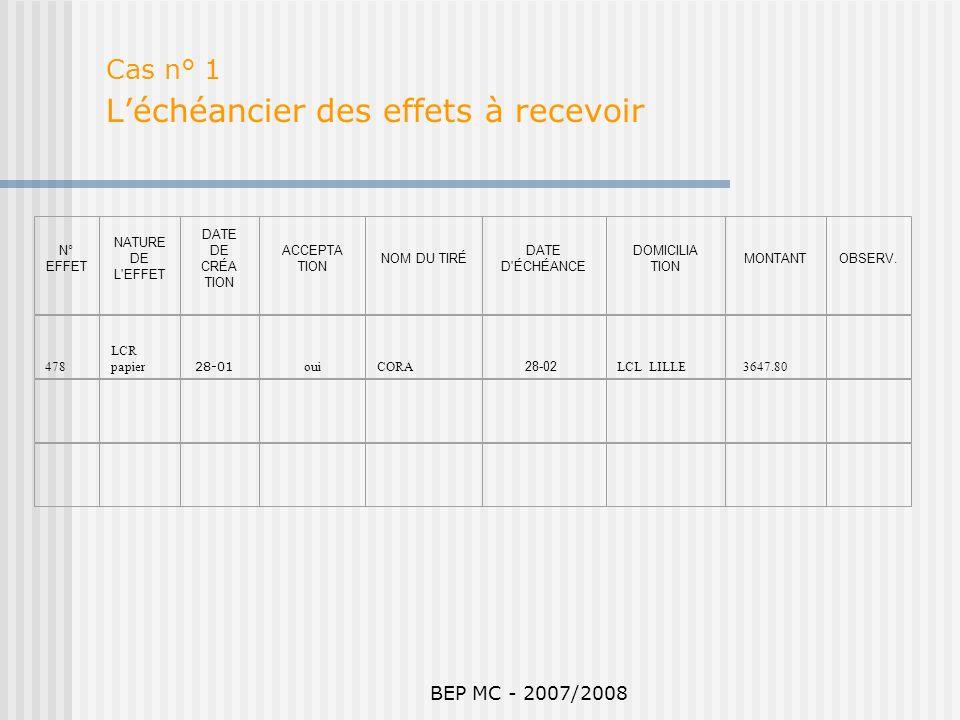 BEP MC - 2007/2008 Cas n° 1 Léchéancier des effets à recevoir N° EFFET NATURE DE L'EFFET DATE DE CRÉA TION ACCEPTA TION NOM DU TIRÉ DATE D'ÉCHÉANCE DO