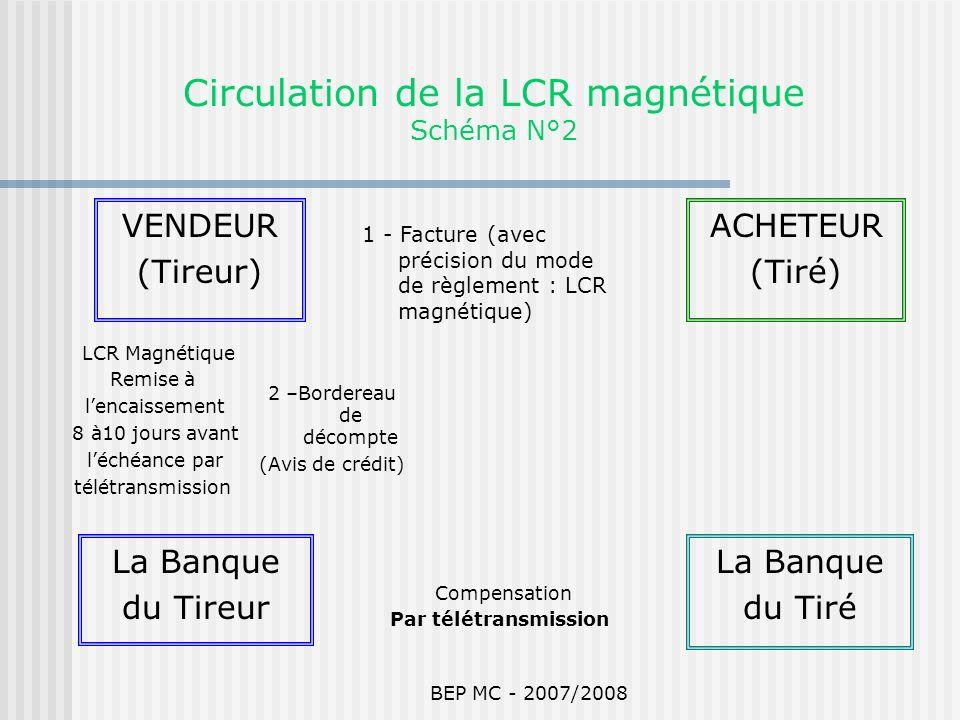 BEP MC - 2007/2008 VENDEUR (Tireur) ACHETEUR (Tiré) 1 - Facture (avec précision du mode de règlement : LCR magnétique) La Banque du Tireur La Banque d