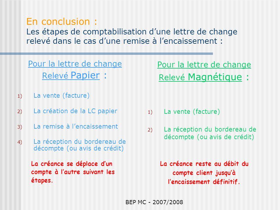 BEP MC - 2007/2008 En conclusion : Les étapes de comptabilisation dune lettre de change relevé dans le cas dune remise à lencaissement : Pour la lettr