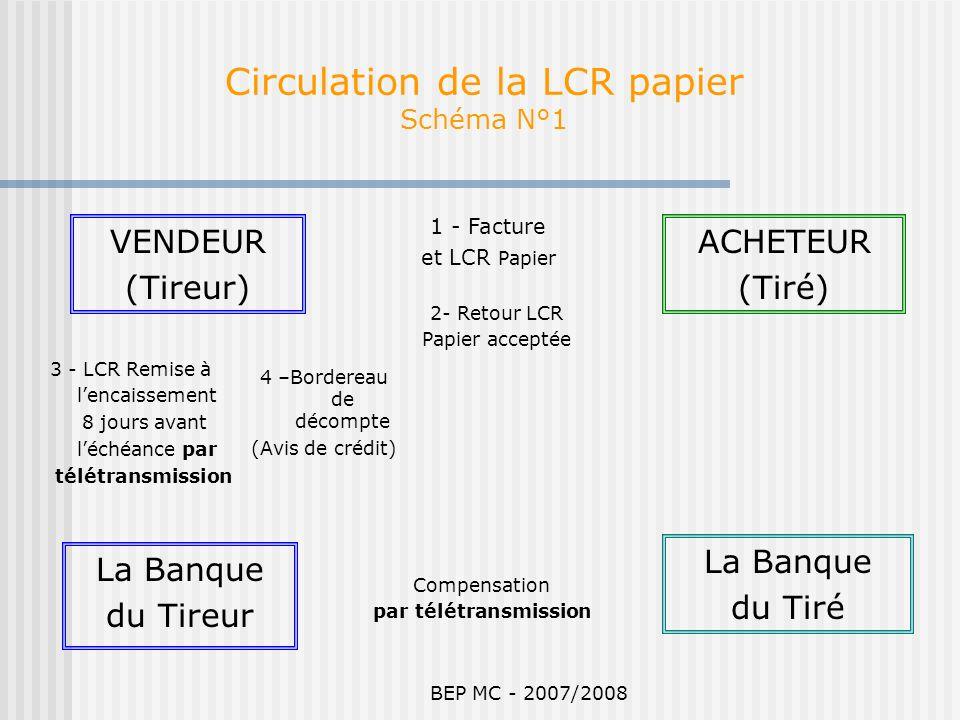 BEP MC - 2007/2008 Circulation de la LCR papier Schéma N°1 ACHETEUR (Tiré) La Banque du Tireur La Banque du Tiré VENDEUR (Tireur) 1 - Facture et LCR P