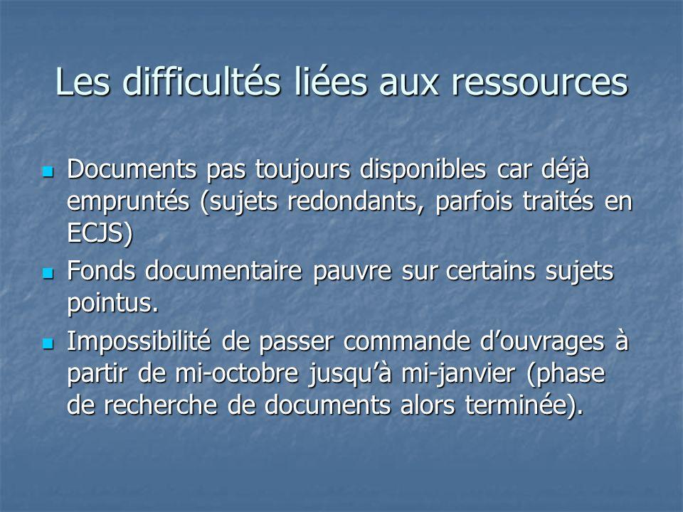 Les difficultés liées aux ressources Documents pas toujours disponibles car déjà empruntés (sujets redondants, parfois traités en ECJS) Documents pas