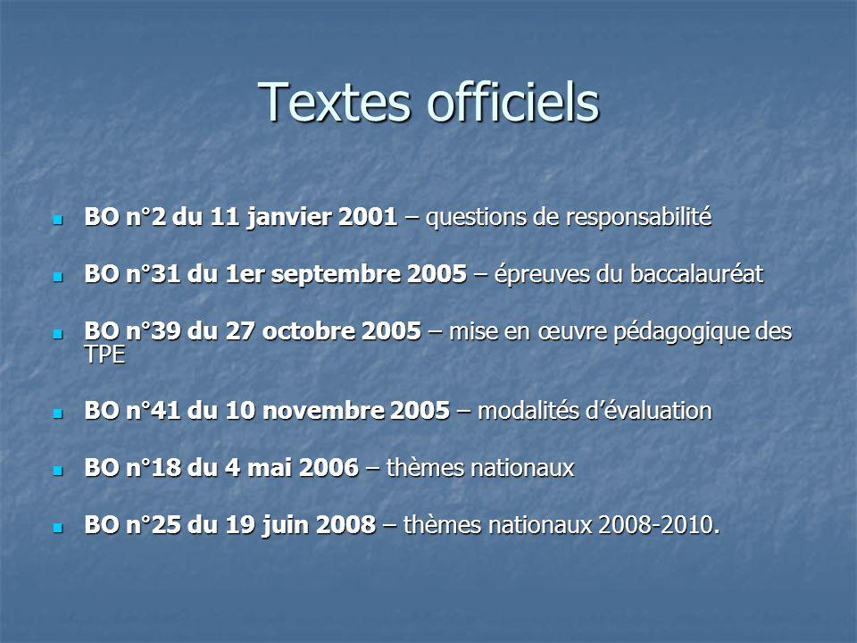 Textes officiels BO n°2 du 11 janvier 2001 – questions de responsabilité BO n°2 du 11 janvier 2001 – questions de responsabilité BO n°31 du 1er septem