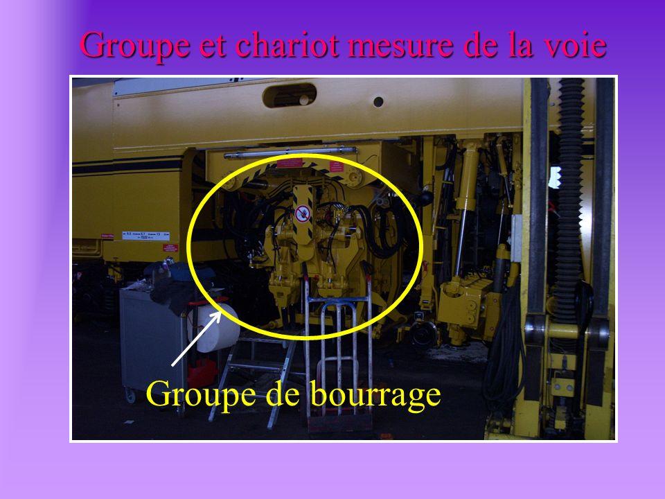 Groupe partie inférieure bourroirsRoue capteur de position Pinces de ripage du rail