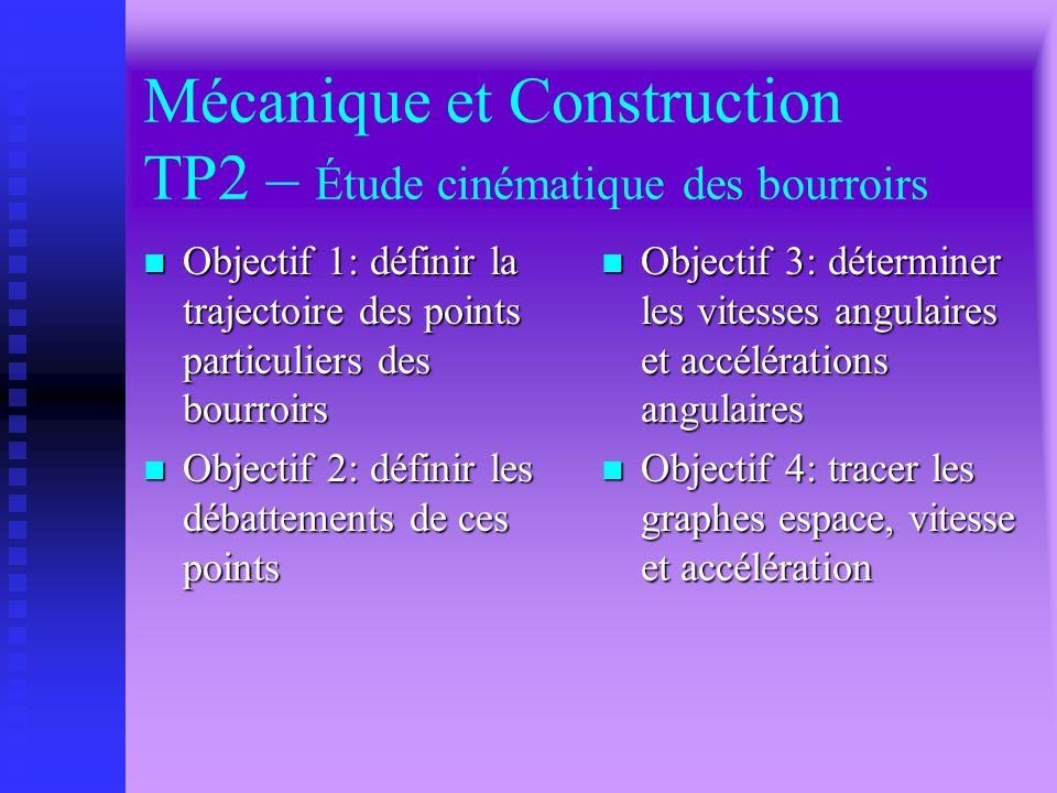 Mécanique et Construction TP1 – Analyse et Modélisation n Analyser à partir du FAST le système réel n Retrouver les fonctions principales n Modéliser