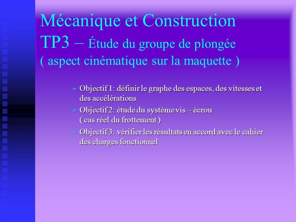 Mécanique et Construction TP2 – Étude cinématique des bourroirs n Objectif 1: définir la trajectoire des points particuliers des bourroirs n Objectif
