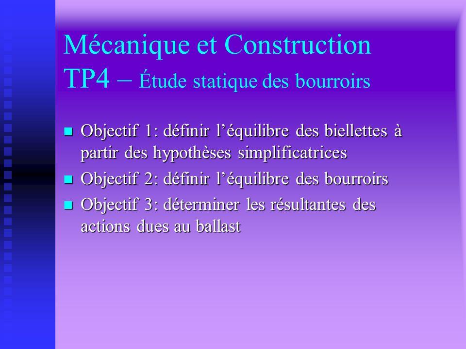 Mécanique et Construction TP3 – Étude du groupe de plongée ( aspect cinématique sur la maquette ) F Objectif 1: définir le graphe des espaces, des vit