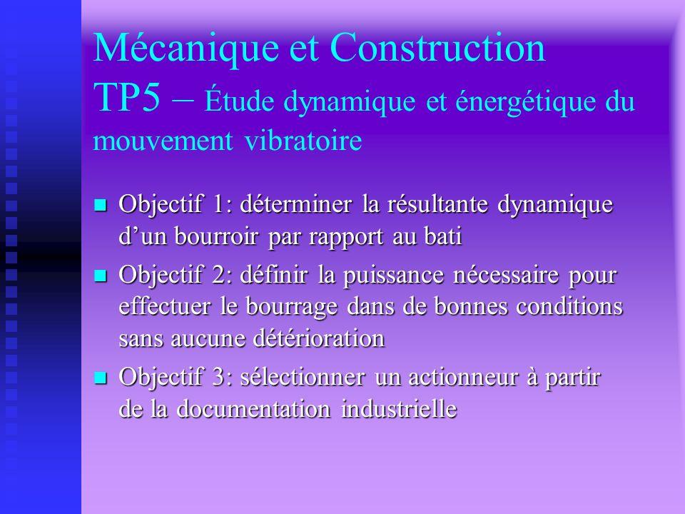 Mécanique et Construction TP4 – Étude statique des bourroirs n Objectif 1: définir léquilibre des biellettes à partir des hypothèses simplificatrices