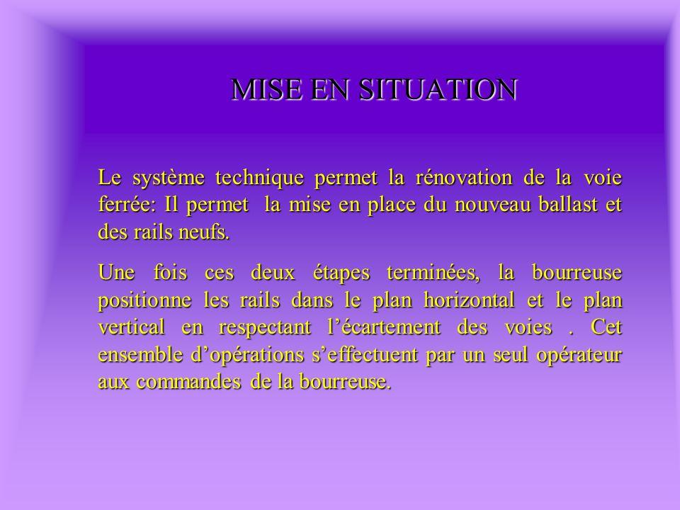 BOURREUSE Lycée ch.JULLY à ST AVOLD Projet baccalauréat 2006 Entreprise fabriquant le système technique: FRAMAFER