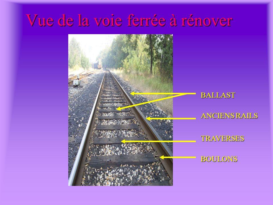 Remarque : La présentation faite ci-après est centralisée autour de la mise en place correcte des rails et contrôles du positionnement des rails par v