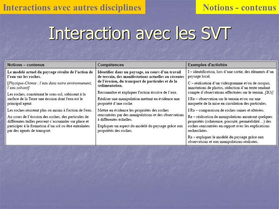 Interaction avec les SVT Interactions avec autres disciplinesNotions - contenus