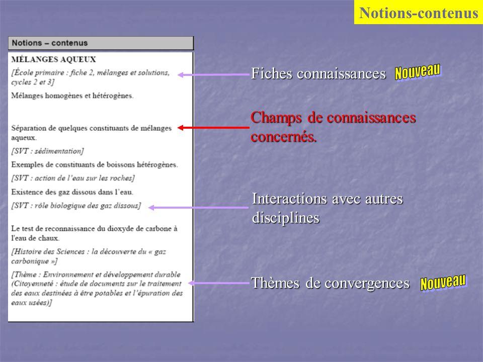 Fiches connaissances Notions-contenus Champs de connaissances concernés. Interactions avec autres disciplines Thèmes de convergences
