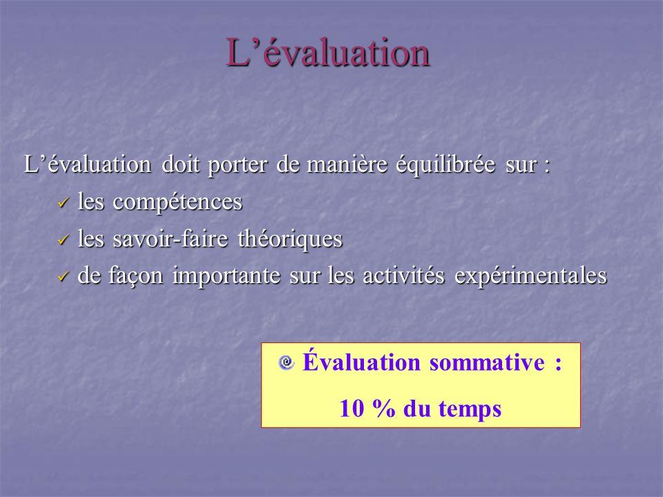 Lévaluation Lévaluation doit porter de manière équilibrée sur : les compétences les compétences les savoir-faire théoriques les savoir-faire théorique