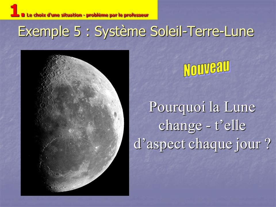 Exemple 5 : Système Soleil-Terre-Lune Pourquoi la Lune change - telle daspect chaque jour ? 1. Le choix d'une situation - problème par le professeur