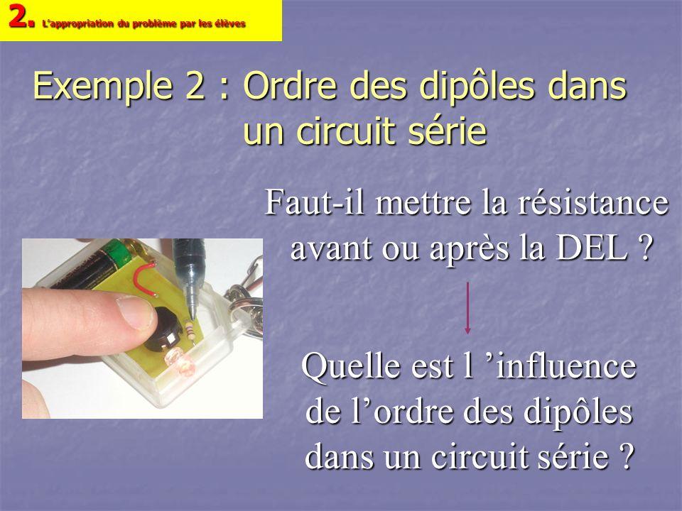 Exemple 2 : Ordre des dipôles dans un circuit série Quelle est l influence de lordre des dipôles dans un circuit série ? 2. Lappropriation du problème