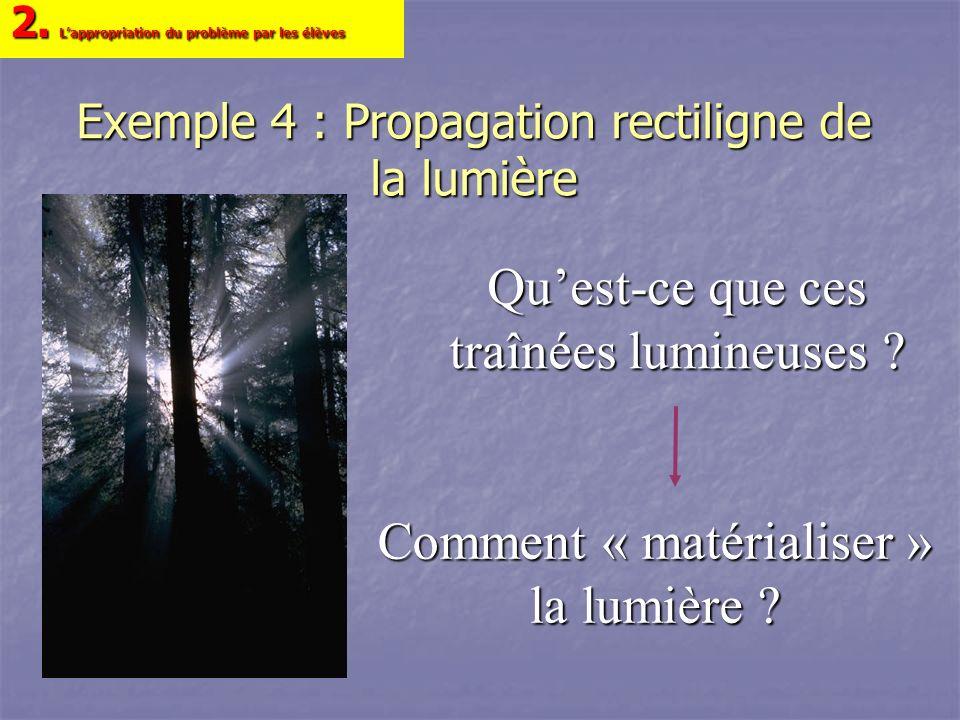 Exemple 4 : Propagation rectiligne de la lumière Comment « matérialiser » la lumière ? 2. Lappropriation du problème par les élèves Quest-ce que ces t