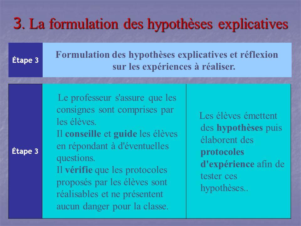 3. La formulation des hypothèses explicatives Étape 3 Formulation des hypothèses explicatives et réflexion sur les expériences à réaliser. Étape 3 Le